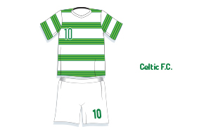 Celtic Tickets
