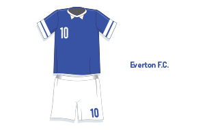 Everton Tickets