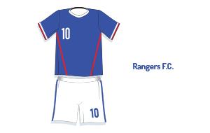Glasgow Rangers Tickets