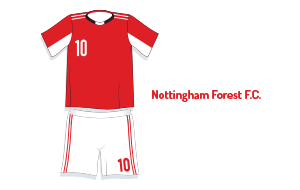 Nottingham Forest Tickets