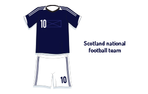 Scotland Euro 2016 Tickets