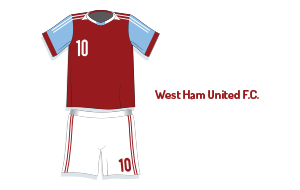 West Ham United Tickets