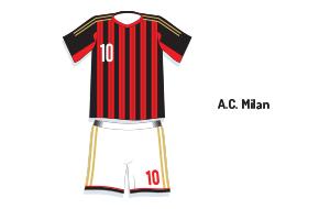 Ac Milan Tickets